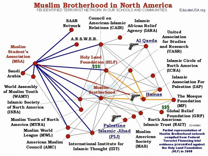 cair-isis-muslim-brotherhood