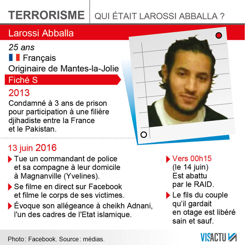860xNx860_visactu-qui-etait-larossi-abballa-le-meurtrier-presume-des-deux-policiers-1554e4a8213.jpg.pagespeed.ic.6aBPa9SYNK