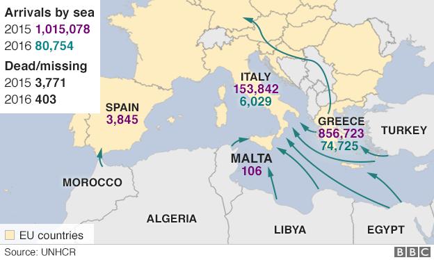_88205387_migrants_europe_624