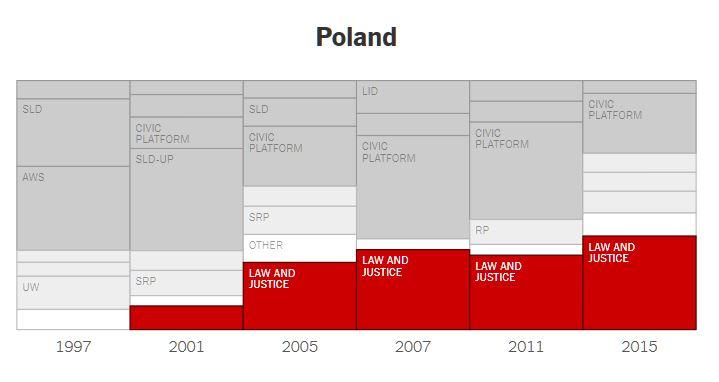 poland_elections