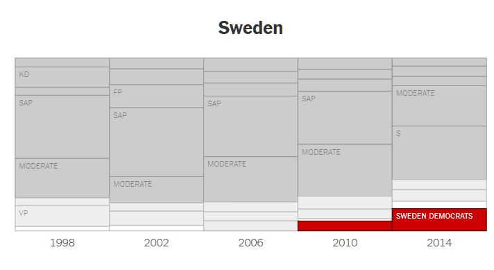 sweden_elections