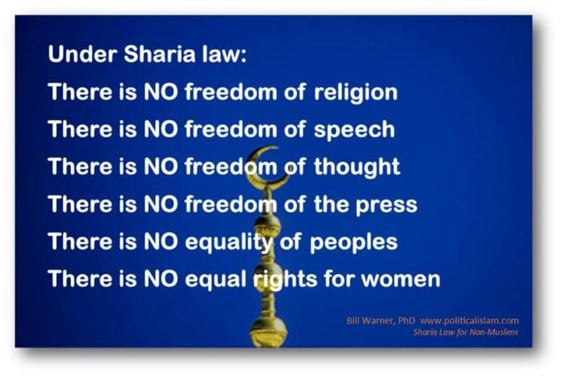 under-sharia-law