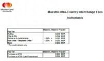 Maestro MIF, Quelle: Mastercard
