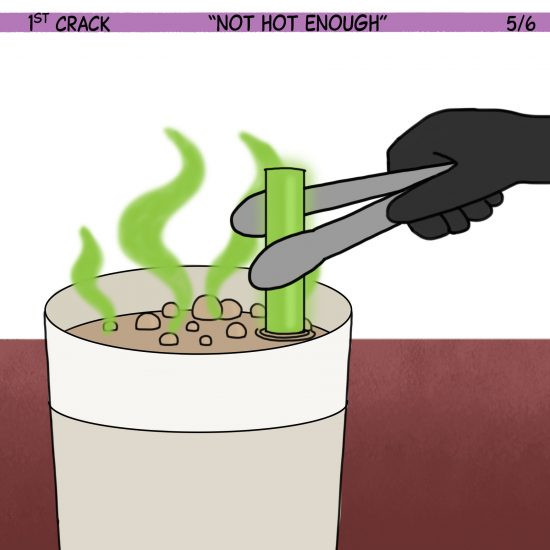 Primer cómic de Crack a Coffee para el fin de semana - 11 de septiembre de 2021 Panel 5
