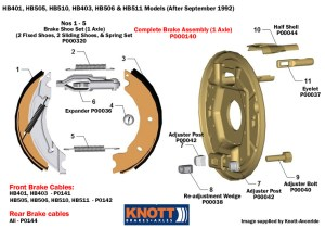 Brake Parts  HB403, HB506 and HB511