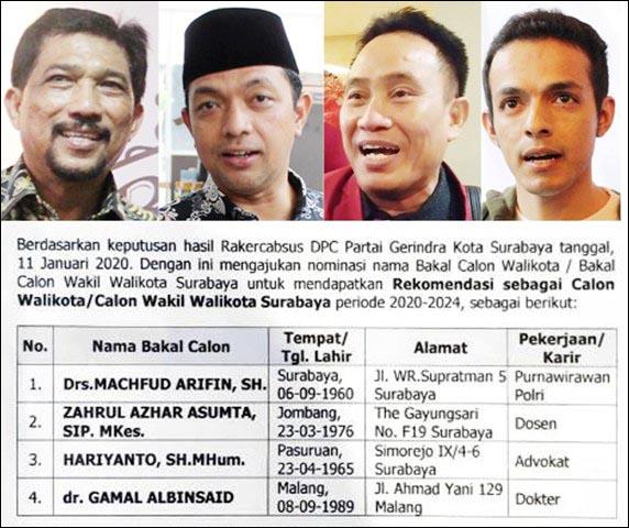 HASIL PENJARINGAN: (Dari kiri) Machfud Arifin, Gus Hans, Hariyanto dan Gamal. | Foto: Barometerjatim.com/ROY HS