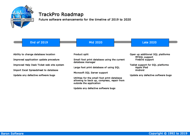 Baron Software TrackPro Roadmap