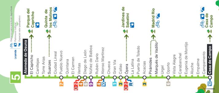 Metro De Madrid Nos Invita A Pasear En Primavera Por La Quinta De