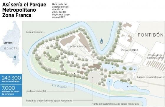 Así será el Parque Metropolitano de Fontibón