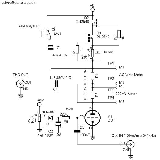 GM/THD tester