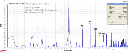 4P1L pentode driver filament bias 1