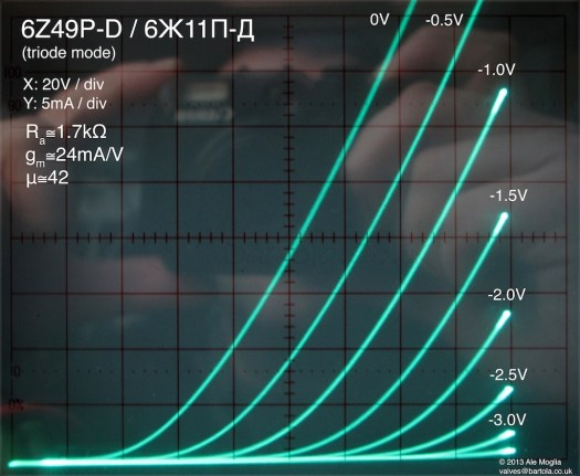 6Z49P-D triode-mode