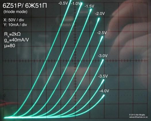 6Z51P triode-mode