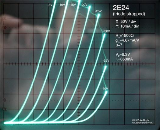 2e24 triode SMALL