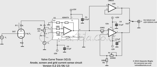tube curve tracer  u2013 bartola u00ae valves