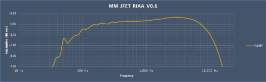 MC JFET RIAA test version 0.6