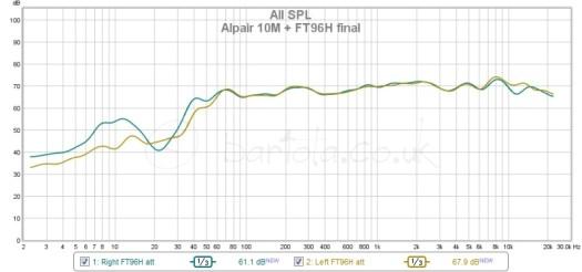 alpair test 04 final