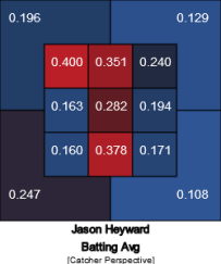 jason-heyward3