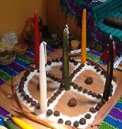 Maya kompas met kleuren