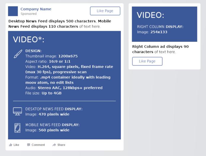 dimensione facebook video