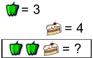 Fun With Math Questions