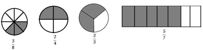 TS vi Math fractions and decimals 9