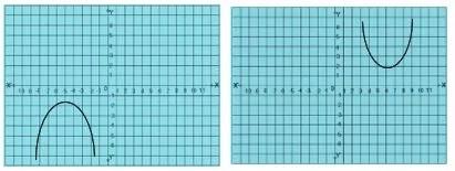 TS X maths బహుపదులు 9