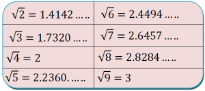 square root numbers value table