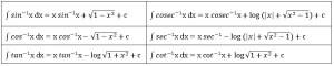 TS inte 2B integration of inverse trigonometric functions