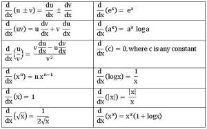 TS inter 1B Differentiation 9