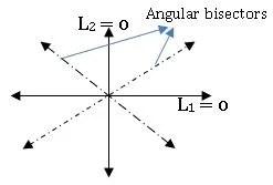 TS inter 1B pair of straight lines 5