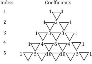 TS inter 2A Pascal triangle