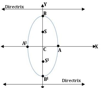 TS inter 2B ellipse diagram2