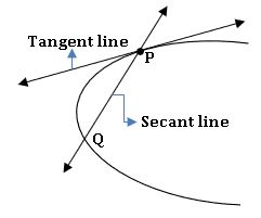 TS inter1B Tangents & Norma's 1