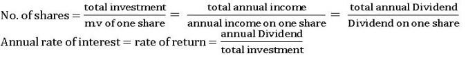 shares formulae