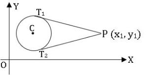 ts inter 2B angents from external point to the circle