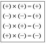 multiplication of signs (+ or -)