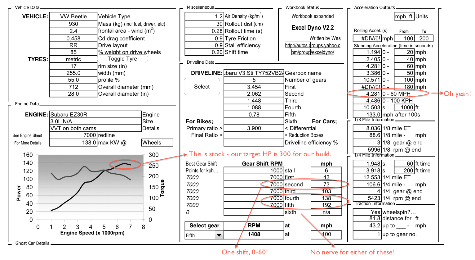 Subaru Transaxle Charting