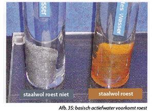 bassich water tegen 'roesten'van uw lichaam