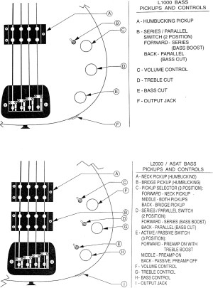 G&L Wiring Diagrams and Schematics