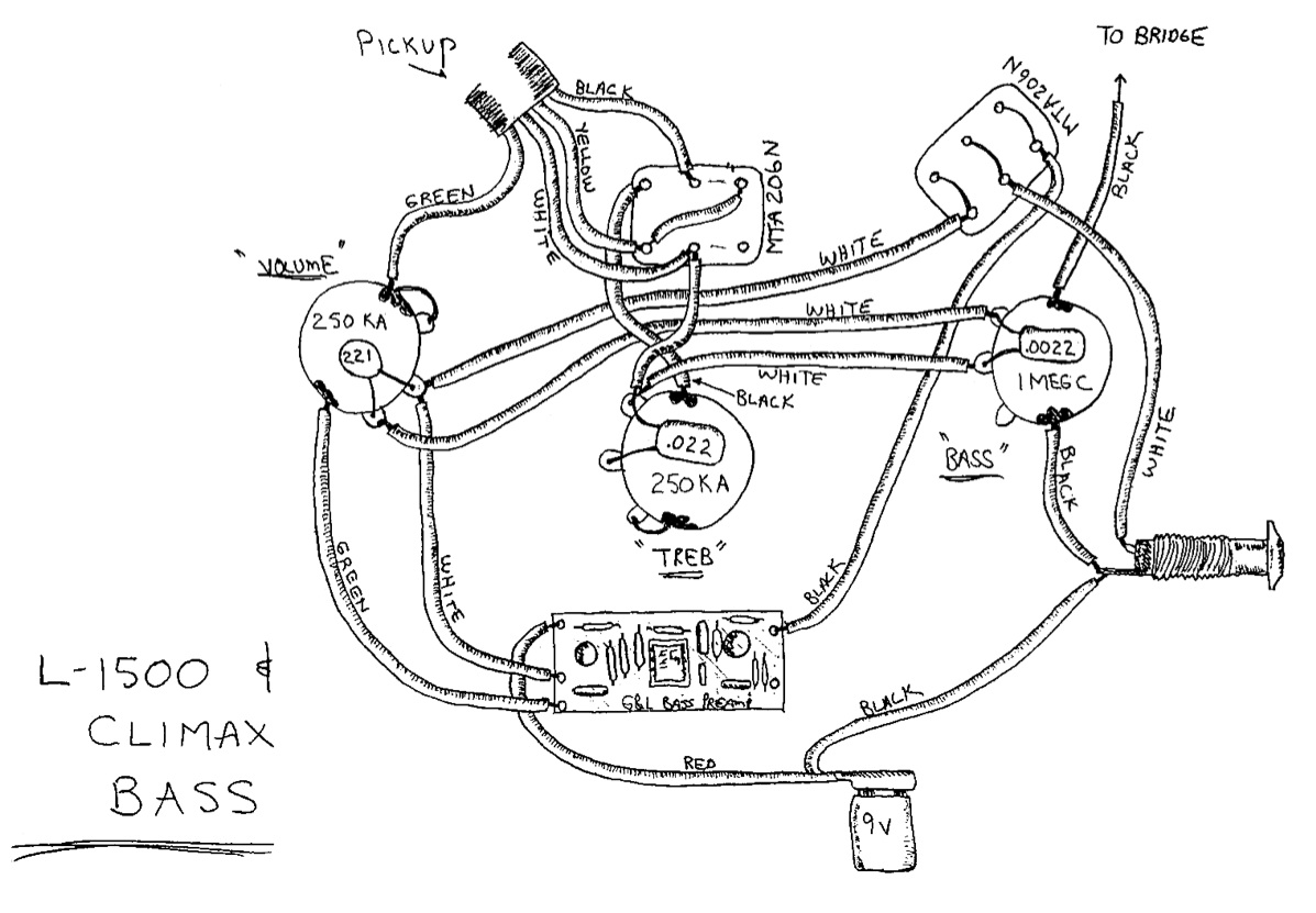Super Strat Wiring Diagram