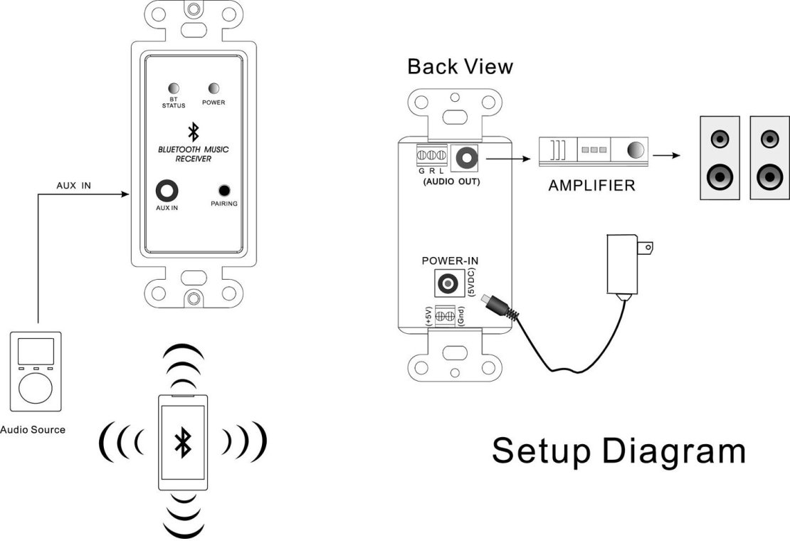 How To Install Wireless Ceiling Speakers | Abahcailling.co Valcom V C Wiring Diagram on