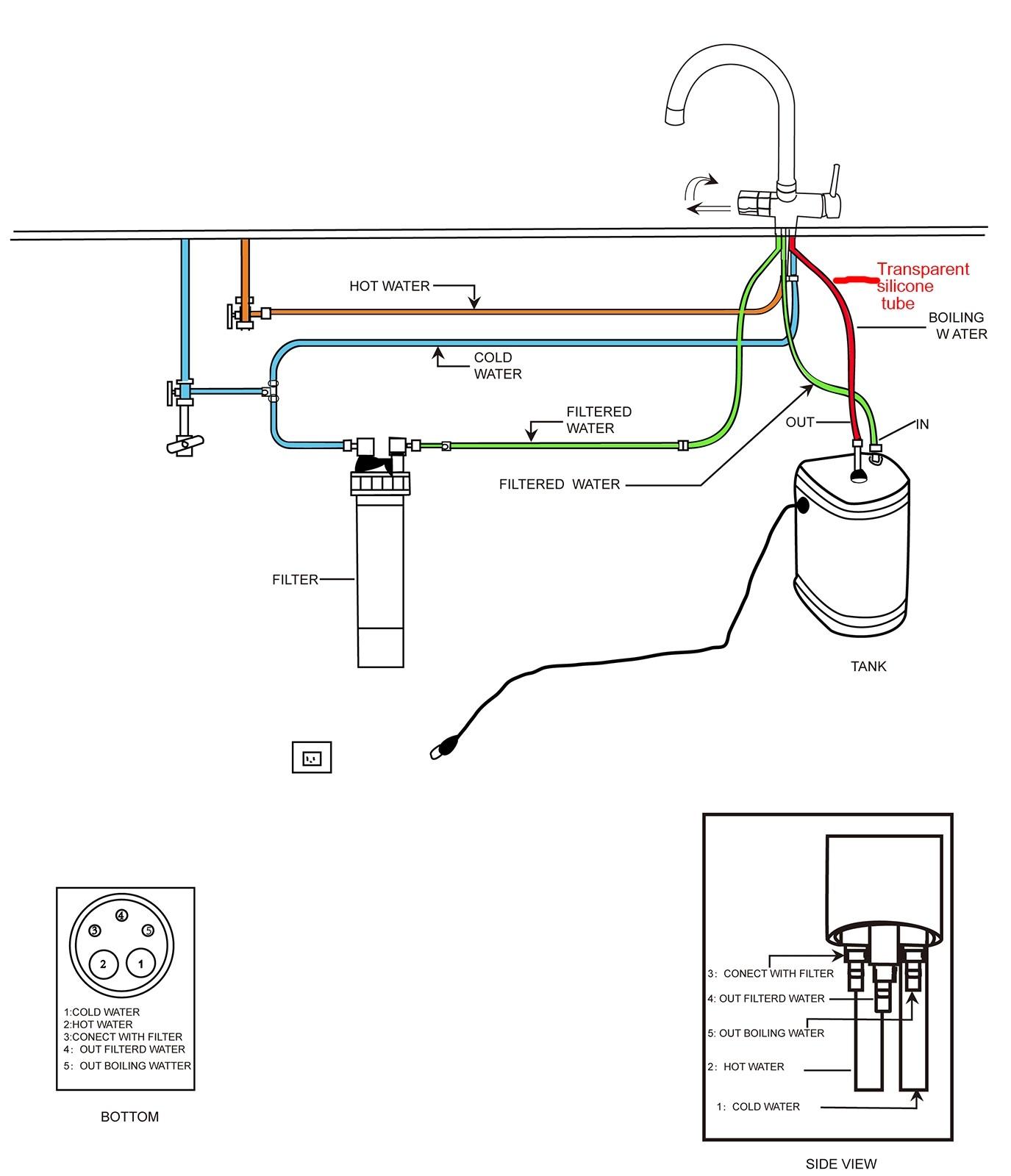 Milan 2 In 1 Instant Hot Water Kitchen Tap Amp Filter