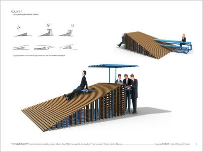 Projet Dune