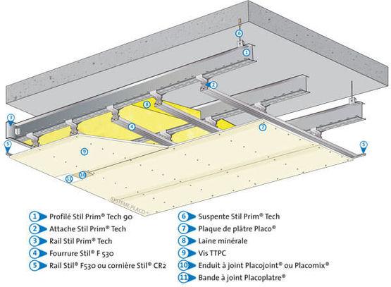 Stil Prim Tech Systme De Plafond Longue Porte