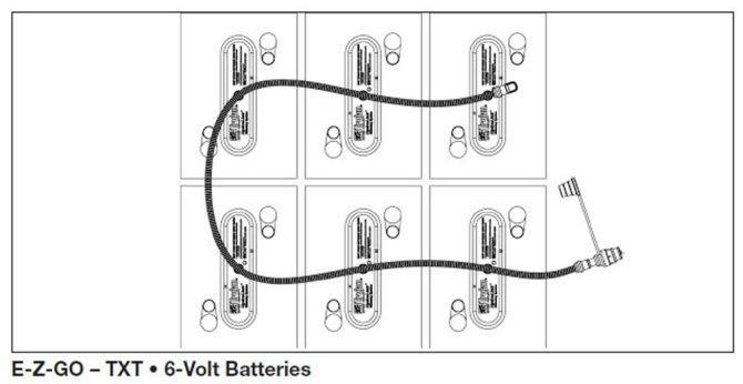 diagram 1996 ezgo txt battery diagram full version hd