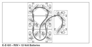 Wiring Diagram Ez Go Rxv – Ireleast – readingrat
