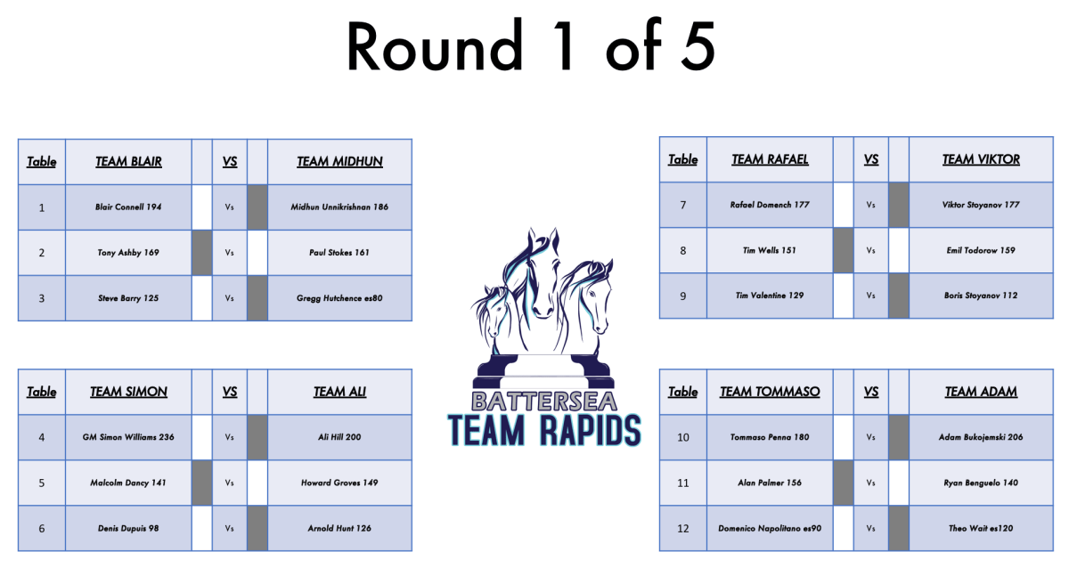 Battersea Team Rapids: Round 1 featuring Ginger GM