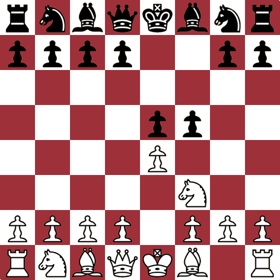 The Latvian Gambit