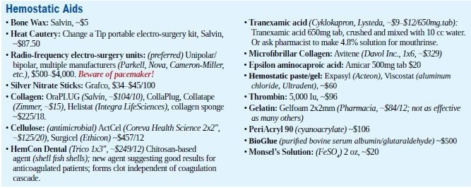 List of dental clotting agents